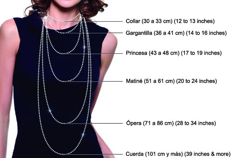 tipos de collares guia completa 2